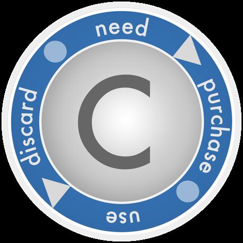 Consumer Circle